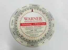 Scheduling Wheel Chart And Date Calculator Perpetual Calendar
