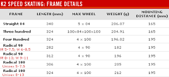 K2 Mod X Pro Longmount Skate Boots
