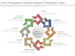 essay writing tips to management paper presentation topics what are some good topics for creating a management paper presentation so whether your topics for management paper deal human resources or