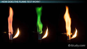 Using Flame Tests To Identify Metal Ions
