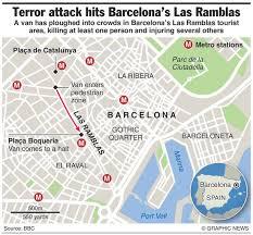 Resultat d'imatges de barcelona attack catalunya