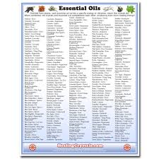 Essential Oils Reference Chart Healing Crystals