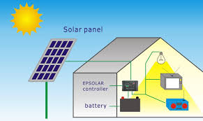solar power plants 3