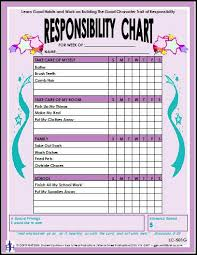 Responsibility Chart Responsibility Laminated Chart Girl