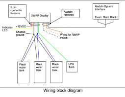 bunker hill security camera wiring diagram wellread me wiring diagram for home security camera bunker hill security camera wiring diagram