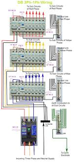 star delta starter line diagram and its working principle 3 phase electrical distribution board db wiring procedure to understand and wiring an electrical distribution board first of all you have to clear
