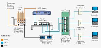 new wiring diagrams of a home network home network wiring diagram network wiring diagram software at Network Wiring Diagram