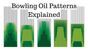 Pba Oil Patterns Adorable Bowling Oil Patterns Explained Complete Guide Best Of Bowling