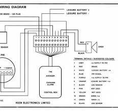 audiovox alarm wiring diagrams free download \u2022 playapk co aps25c wiring diagram at Aps25c Wiring Diagram