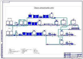 Проект цеха по производству кисломолочных продуктов с добавлением  Проект цеха по производству кисломолочных продуктов с добавлением биогеля Привет Студент