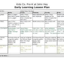Sample Lesson Plan Template For Elementary Sample
