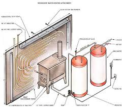 pinterest com  build a woodstove water heating attachment