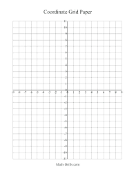 Log Log Graph Paper Pdf Durunugrasgrup Slusser Us
