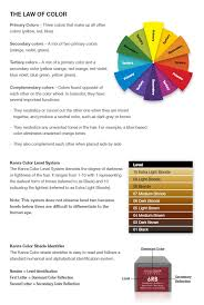 Kenra Color Chart Kenra Color Confessions Of A Cosmetologist