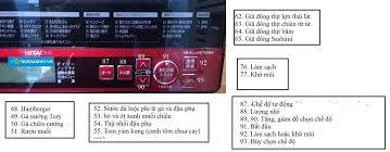 Hướng dẫn sử dụng lò vi sóng Hitachi MRO-RS8 2016 nội địa Nhật –  Shopnoidianhatvn