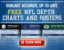 Up To Date Depth Charts 14 Matter Of Fact Current Nfl Depth Charts