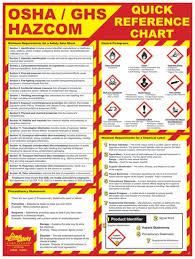 Osha Ghs Quick Reference Chart Poster