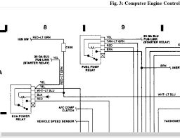 1992 ford f150 fuel pump wiring diagram wiring diagram wiring diagrams 1992 ford f150 the diagram