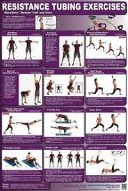 Resistance Tube Workout Chart Printable Resistance Band Exercise Chart Pdf Resistance