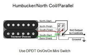hss strat wiring diagram for coil split using 3 way switch sent from my xt1254 using tapatalk