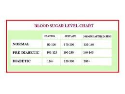 Healthy Blood Sugar Levels For Non Diabetics Vs Diabetics
