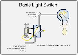 wiring diagram wiring diagram for light switch and outlet wiring single pole light switch wiring at Lights Wiring Diagram