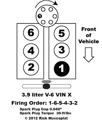 3 9 liter v6 chrysler firing order ricks auto repair advice 3 9 liter v 6 cylinder vin x dodge dakota firing order