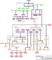 33 Clean Greek Mythology Hierarchy