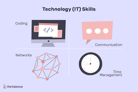 Skills Employers Look For Information Technology It Skills List And Examples