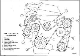 uksaabs • view topic 9 5 auxilliary drive belt questions image