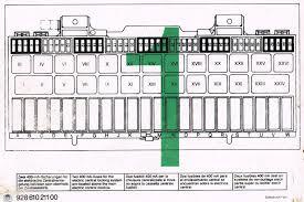 porsche 928 s4 fuse box diagram wiring diagrams best porsche 928 fuse box diagram wiring diagram libraries mg midget fuse box diagram porsche 928 s4 fuse box diagram