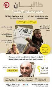 """طالبان"""" تعيد العمل بدستور آخر ملوك أفغانستان.. فمن هو ظاهر شاه؟"""