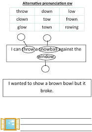 A collection of english esl worksheets for home learning, online practice, distance learning and english classes to teach about phonics, phonics. Alternative Pronunciation Ow Worksheet