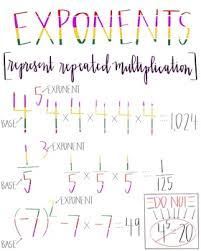Exponents Anchor Chart Exponents Anchor Chart Digital File