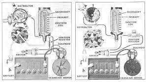 12 volt solenoid wiring diagram chevy brandforesight co ignition circuit diagram for the 1956 delco remy 12 volt chevrolet