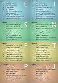 Mbti 16 Types Chart Myers Briggs 16 Types Chart Myer Briggs Personality Type