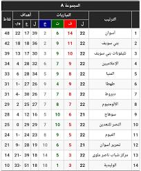 جدول ترتيب الدوري المصري الدرجة الثانية 2021 - Wallpaper