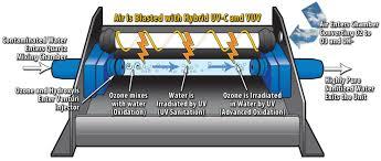 wiring diagram kia sportage wiring diagram wiring diagram 1999 kia spore