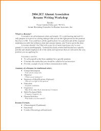Essays On Respecting Others Property Popular Dissertation