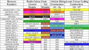 jvc radio wiring diagram delux picture aftermarket studiootb JVC KD R520 Wiring-Diagram at Jvc Radio Wiring Diagram