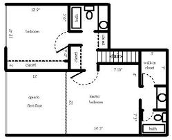 Denver Two Bedroom Penthouse Loft Apartment Rental