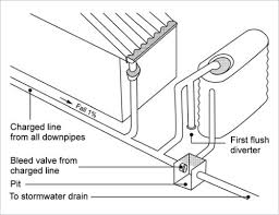 17 best images about roof water on pinterest rainwater cistern on simer pump wiring diagram