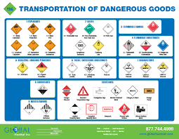 Tdg Symbols Chart Products Archive Page 7 Of 9 Global Hazmat