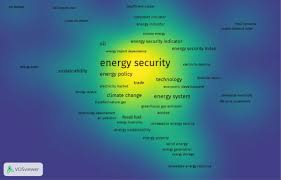 The knowledge map of energy security - ScienceDirect