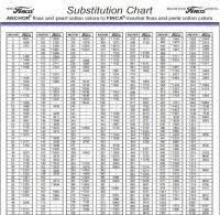 Anchor To Dmc Conversion Chart With Colours Printable