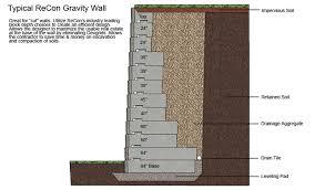 Small Picture Arrowhead Precast Precast ReCon Retaining Wall Block System