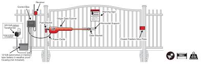 gate opener gate opener wiring diagram pictures of gate opener wiring diagram