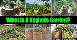 Small Picture Unthinkable Keyhole Gardening Imposing Design Keyhole Garden View