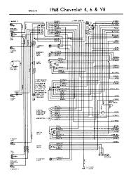 looking for wiring diagram for 1968 nova nova tech this image has been resized click this bar to view the full image