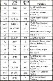 wiring diagram pontiac grand am wiring diagram user 2004 pontiac grand am radio wiring wiring diagram wiring diagram for pontiac grand am 2000